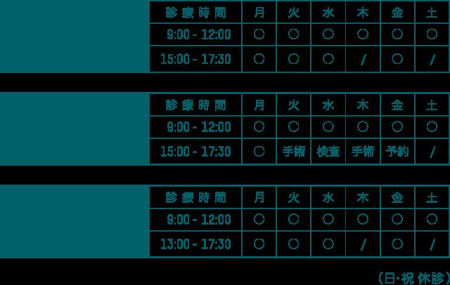 医療法人稲祥会 稲田病院の診療時間
